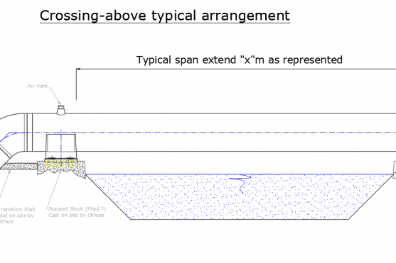 Bonna RCCP pipeline above ground typical arrangement